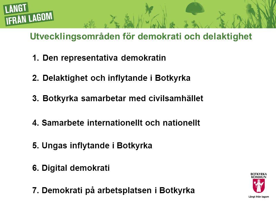 Utvecklingsområden för demokrati och delaktighet