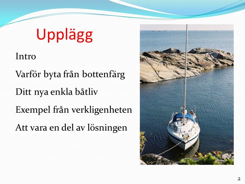 Upplägg Intro Varför byta från bottenfärg Ditt nya enkla båtliv