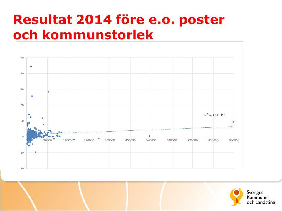 Resultat 2014 före e.o. poster och kommunstorlek