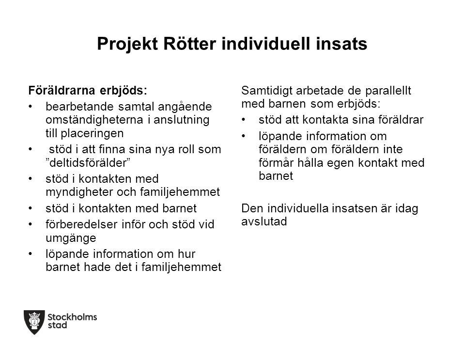 Projekt Rötter individuell insats