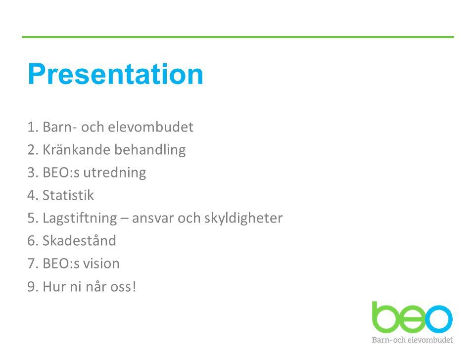 Presentation 1. Barn- och elevombudet 2. Kränkande behandling