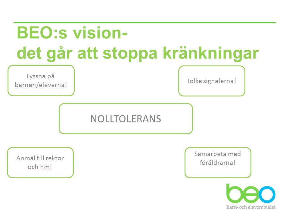 BEO:s vision- det går att stoppa kränkningar