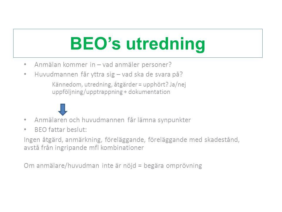 BEO's utredning Anmälan kommer in – vad anmäler personer