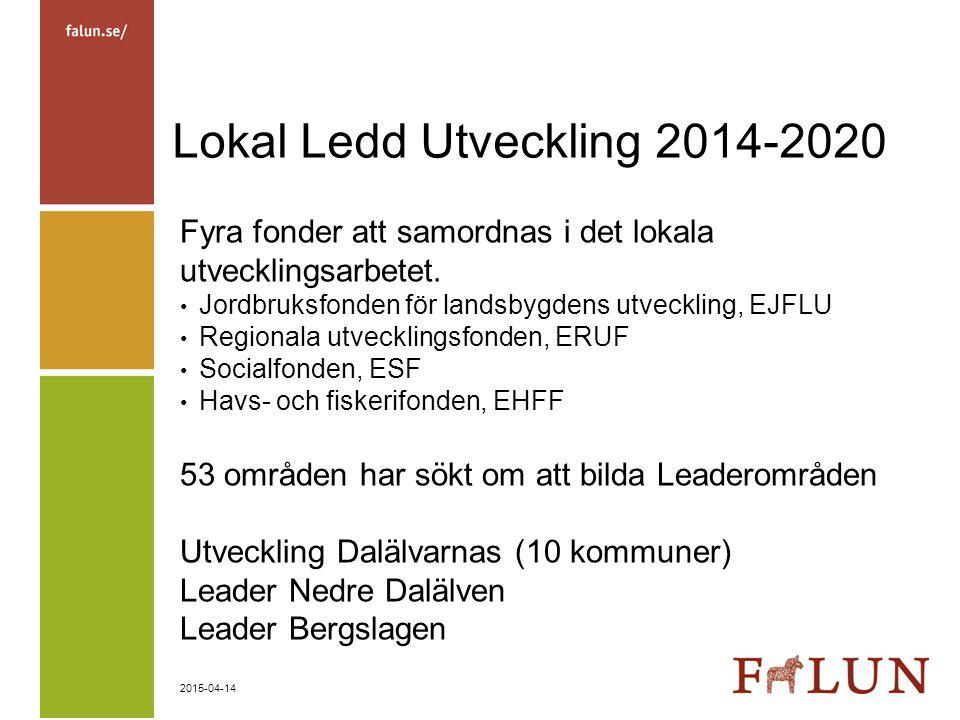 Lokal Ledd Utveckling 2014-2020