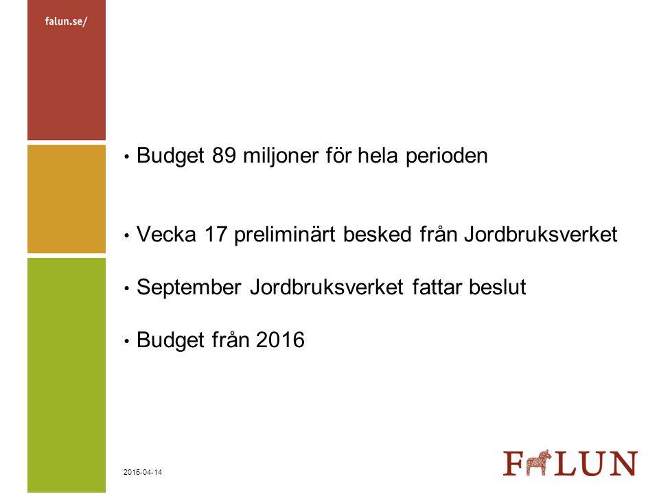 Budget 89 miljoner för hela perioden