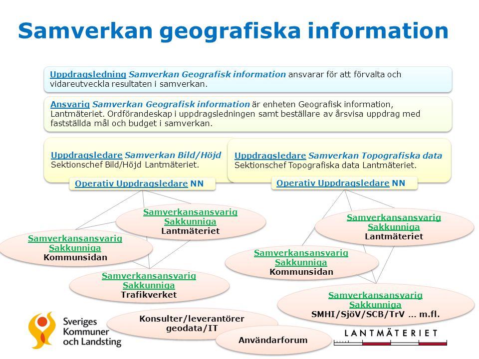 Samverkan geografiska information