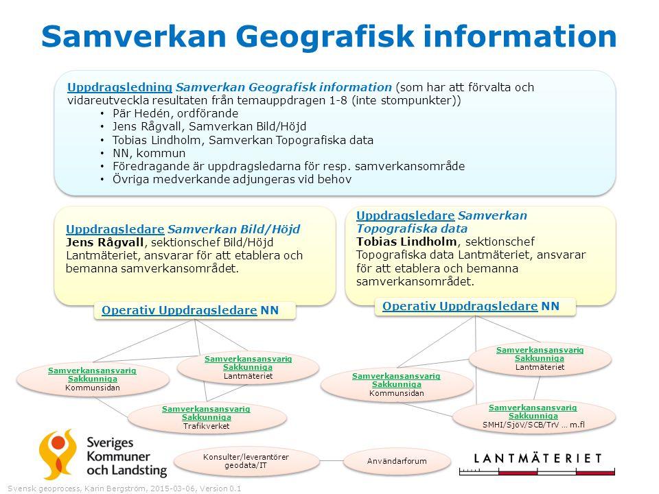 Samverkan Geografisk information