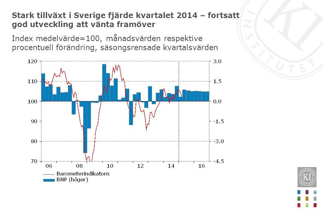 Stark tillväxt i Sverige fjärde kvartalet 2014 – fortsatt god utveckling att vänta framöver