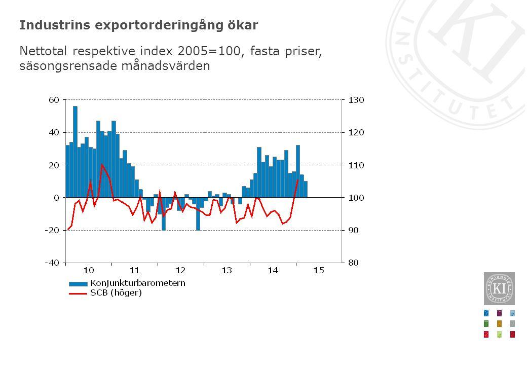 Industrins exportorderingång ökar
