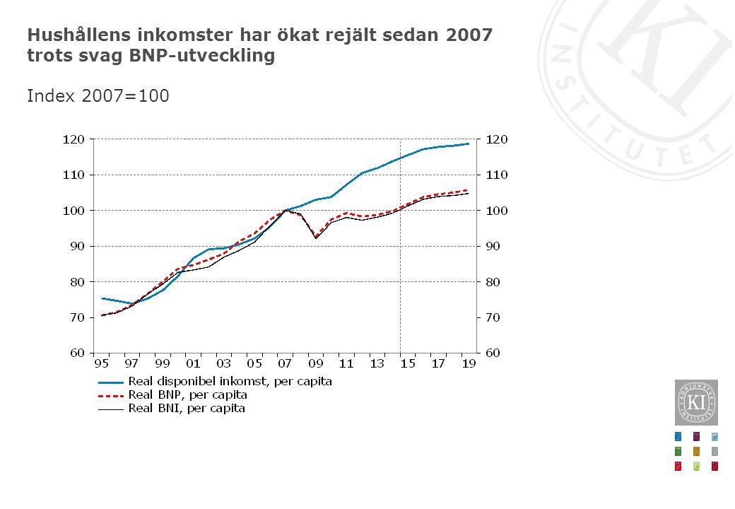 Hushållens inkomster har ökat rejält sedan 2007 trots svag BNP-utveckling