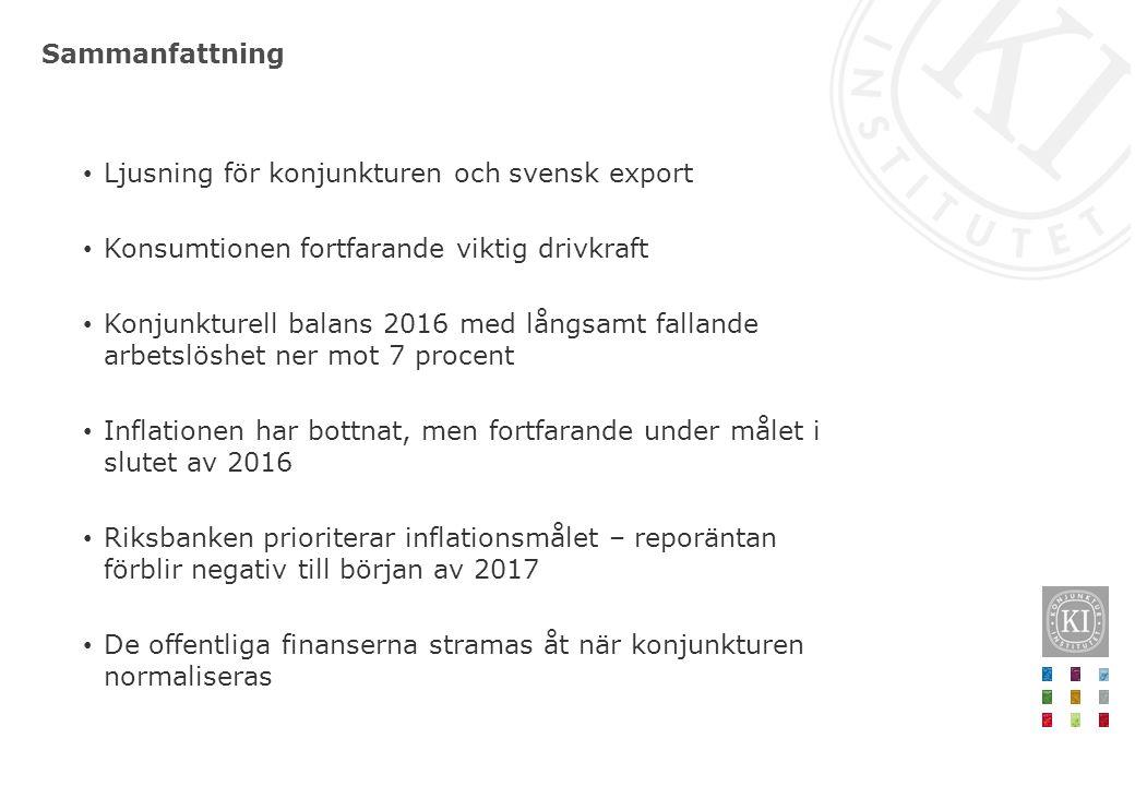 Sammanfattning Ljusning för konjunkturen och svensk export. Konsumtionen fortfarande viktig drivkraft.