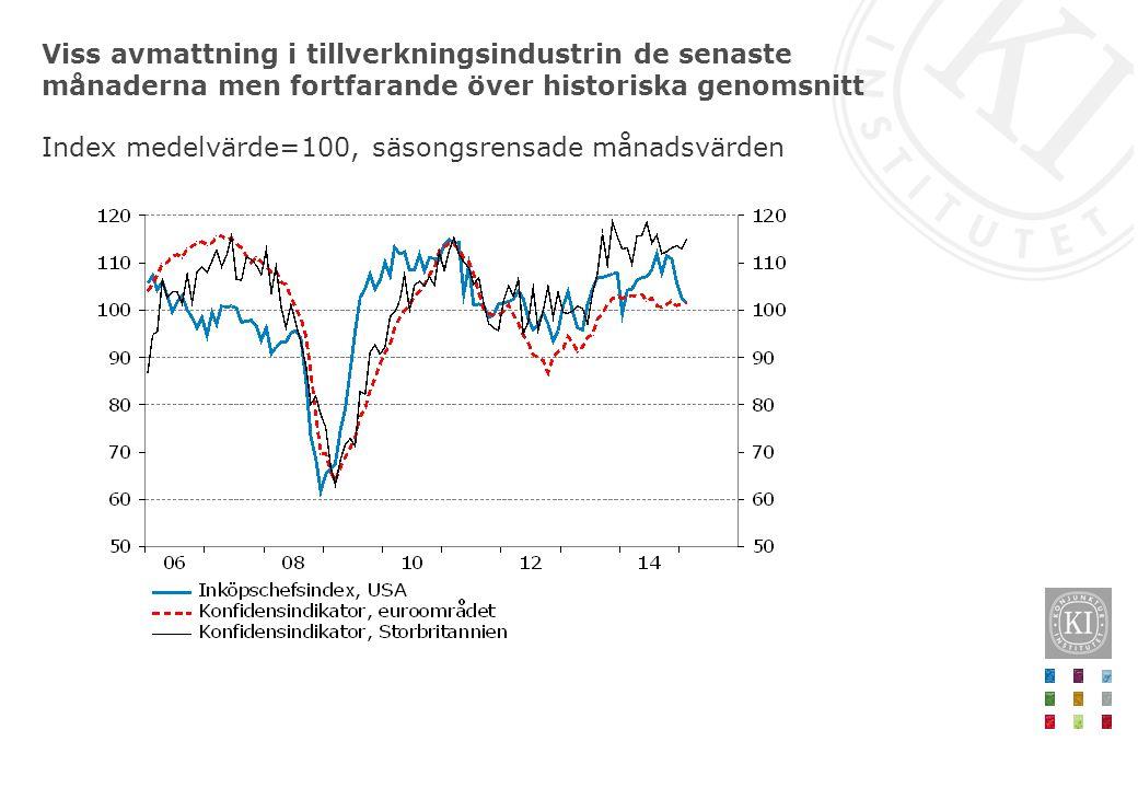 Viss avmattning i tillverkningsindustrin de senaste månaderna men fortfarande över historiska genomsnitt
