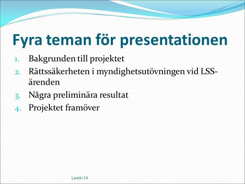 Fyra teman för presentationen