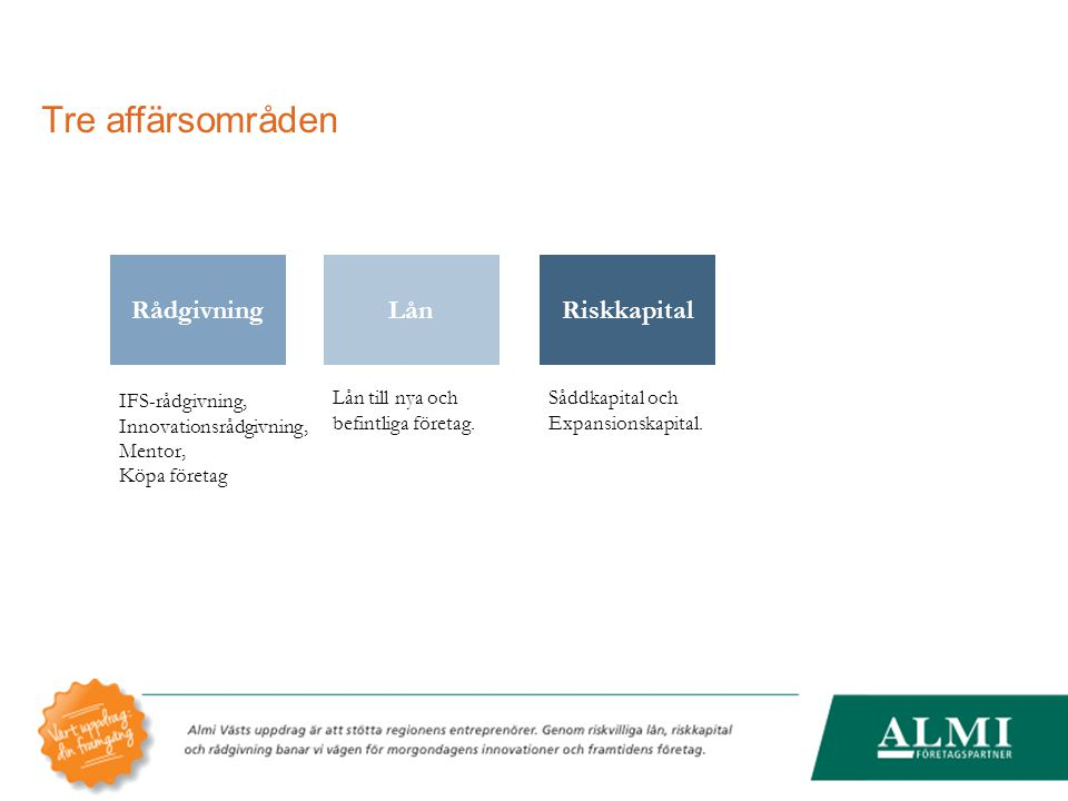 Tre affärsområden Rådgivning Lån Riskkapital