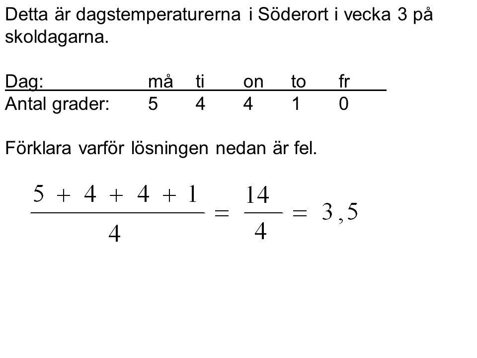 Detta är dagstemperaturerna i Söderort i vecka 3 på skoldagarna.