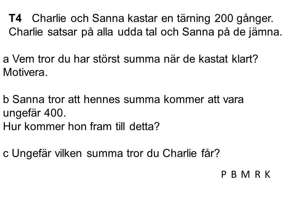 T4 Charlie och Sanna kastar en tärning 200 gånger.