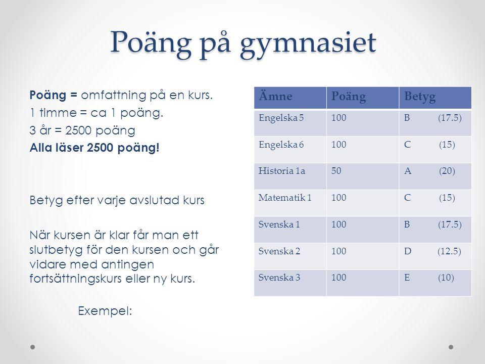 Poäng på gymnasiet Poäng = omfattning på en kurs.