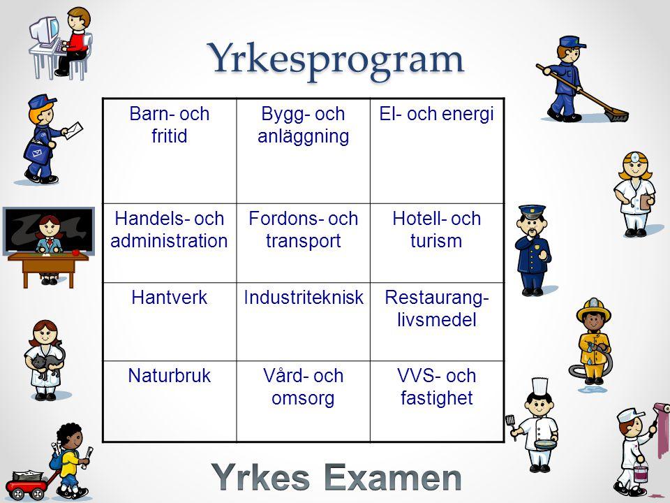 Yrkesprogram Yrkes Examen Barn- och fritid Bygg- och anläggning