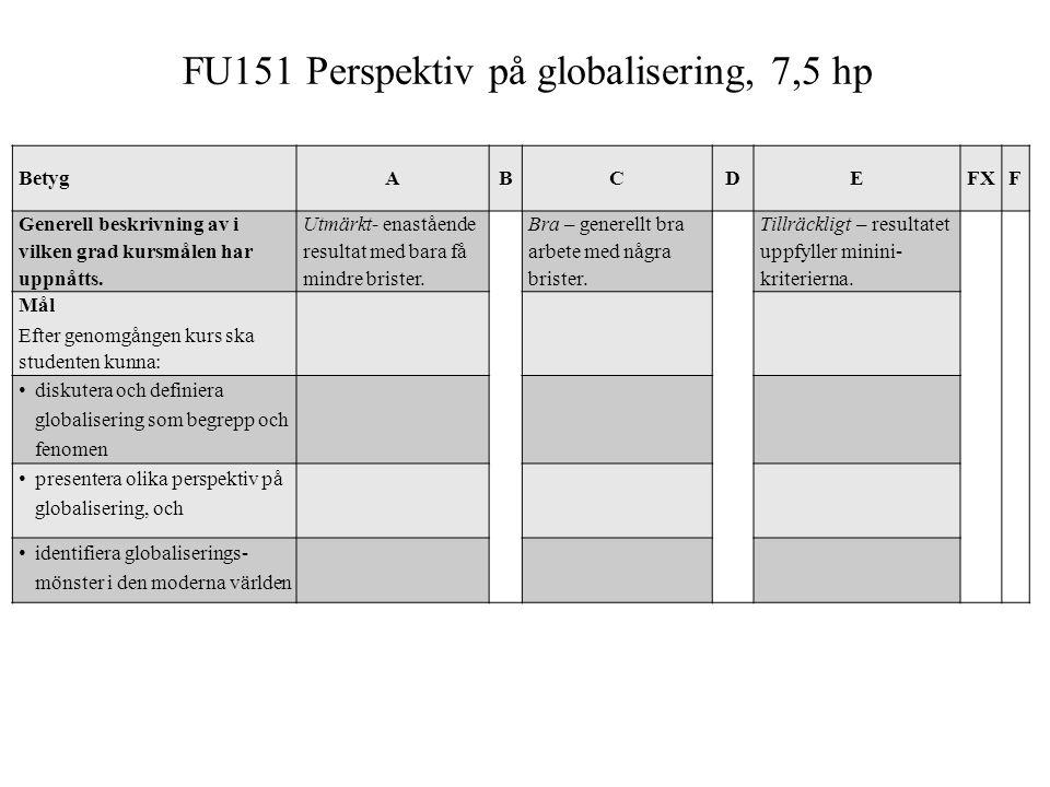 FU151 Perspektiv på globalisering, 7,5 hp