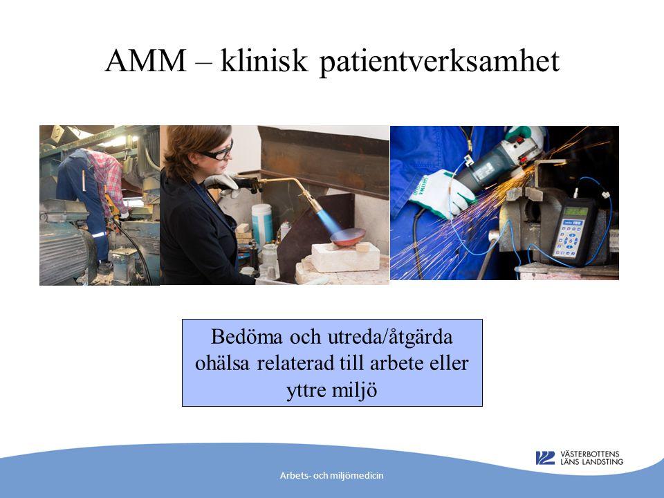 AMM – klinisk patientverksamhet