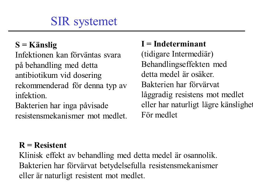 SIR systemet I = Indeterminant
