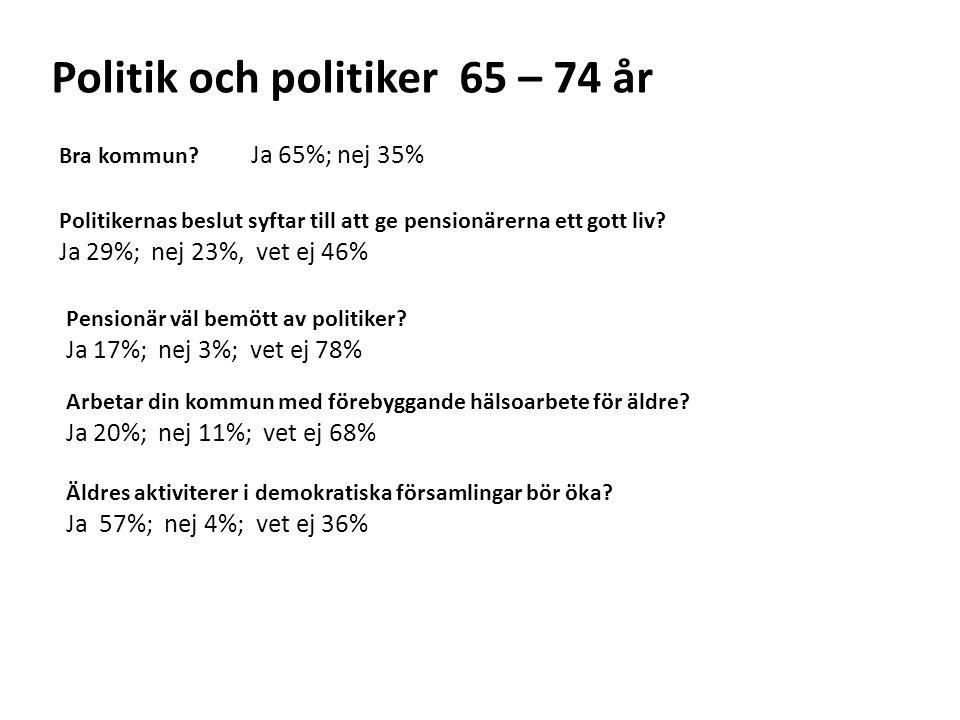 Politik och politiker 65 – 74 år