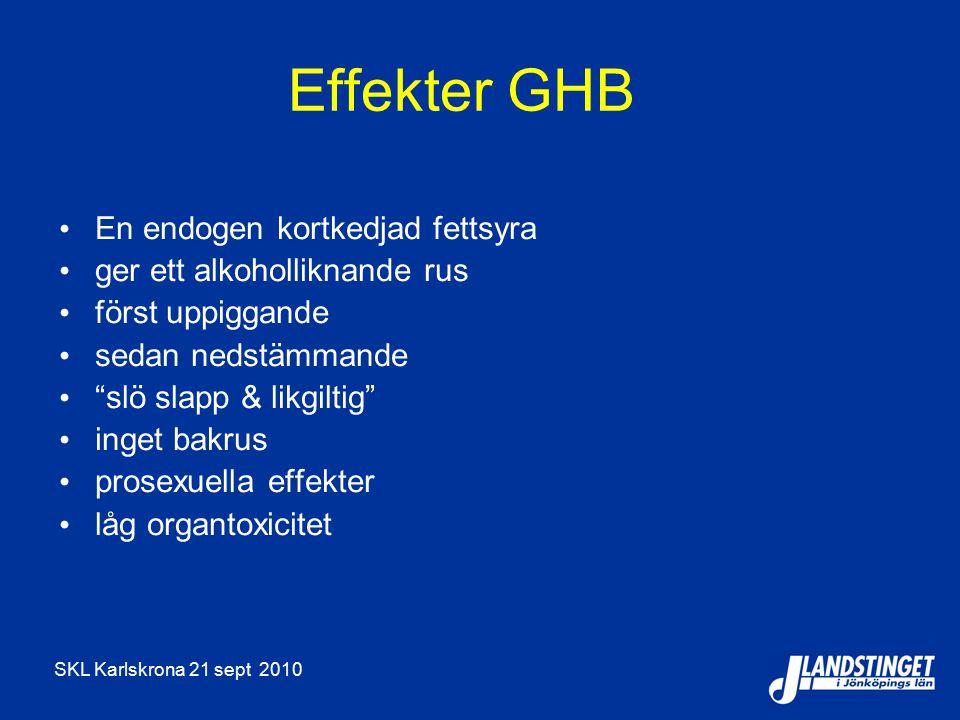 Effekter GHB En endogen kortkedjad fettsyra