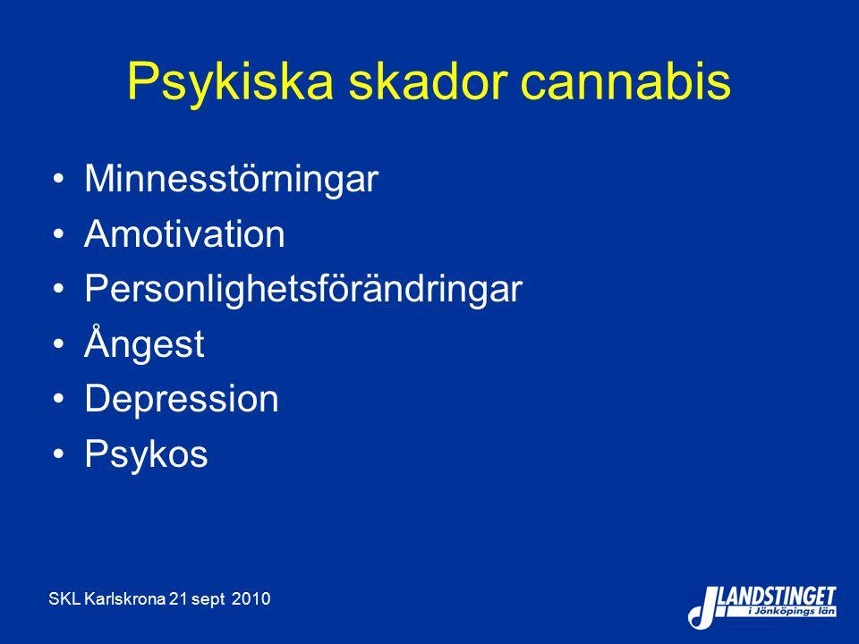 Psykiska skador cannabis