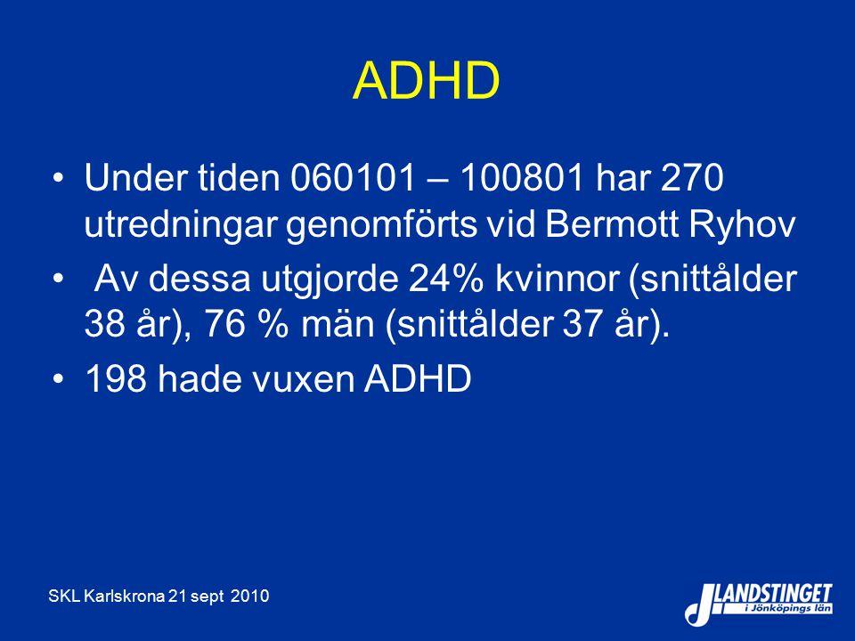 ADHD Under tiden 060101 – 100801 har 270 utredningar genomförts vid Bermott Ryhov.