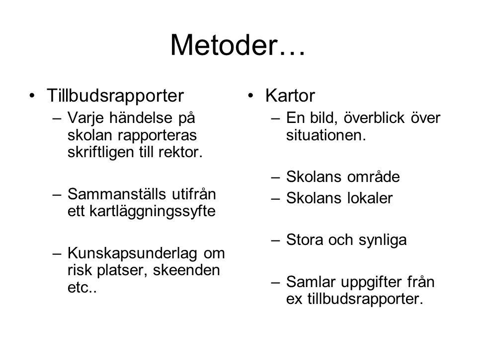 Metoder… Tillbudsrapporter Kartor