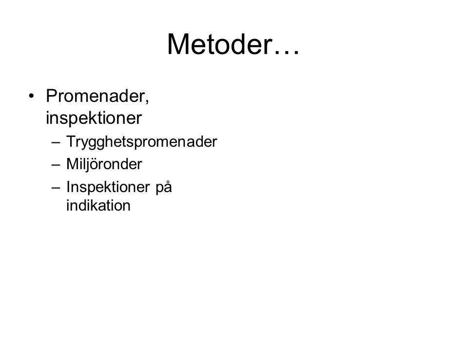 Metoder… Promenader, inspektioner Trygghetspromenader Miljöronder