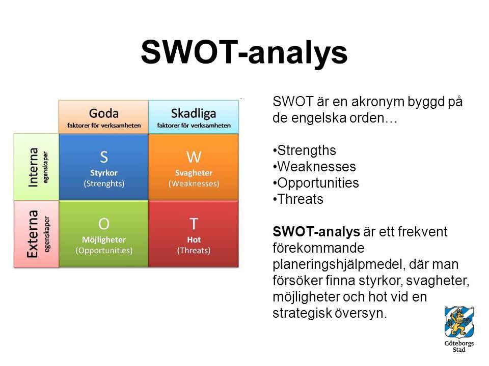 SWOT-analys SWOT är en akronym byggd på de engelska orden… Strengths