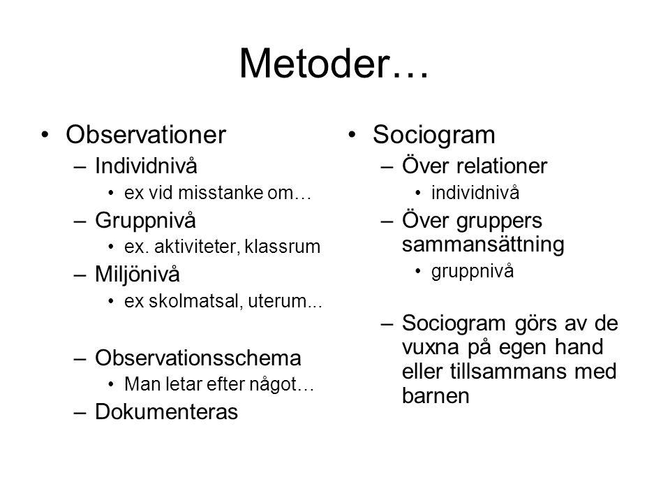 Metoder… Observationer Sociogram Individnivå Gruppnivå Miljönivå