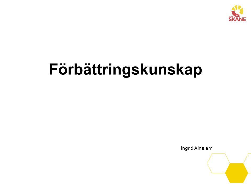 Förbättringskunskap Ingrid Ainalem