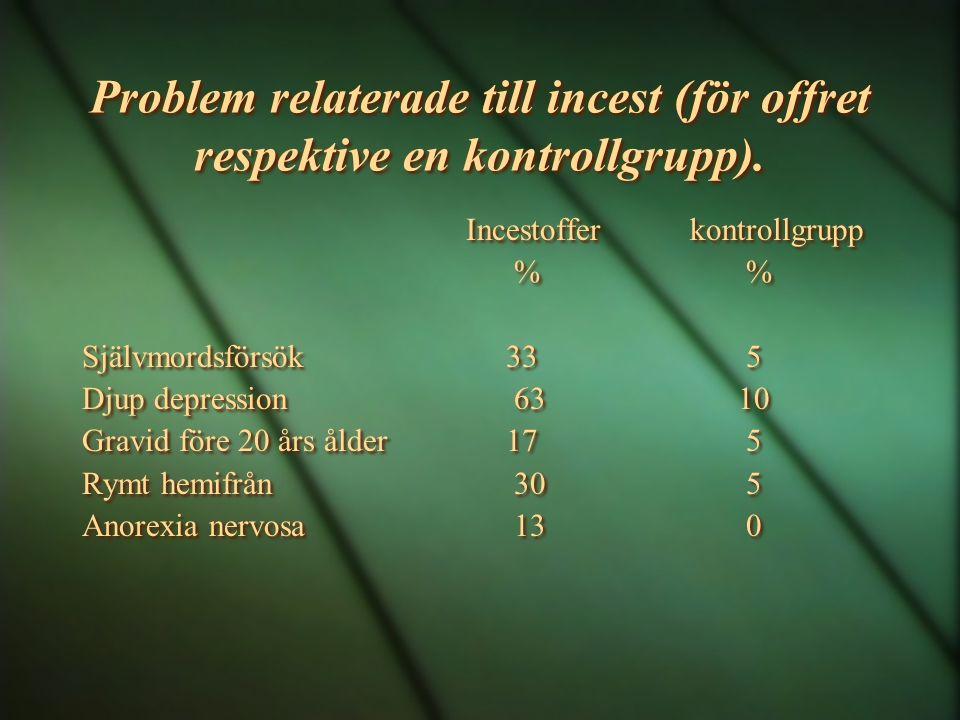 Problem relaterade till incest (för offret respektive en kontrollgrupp).