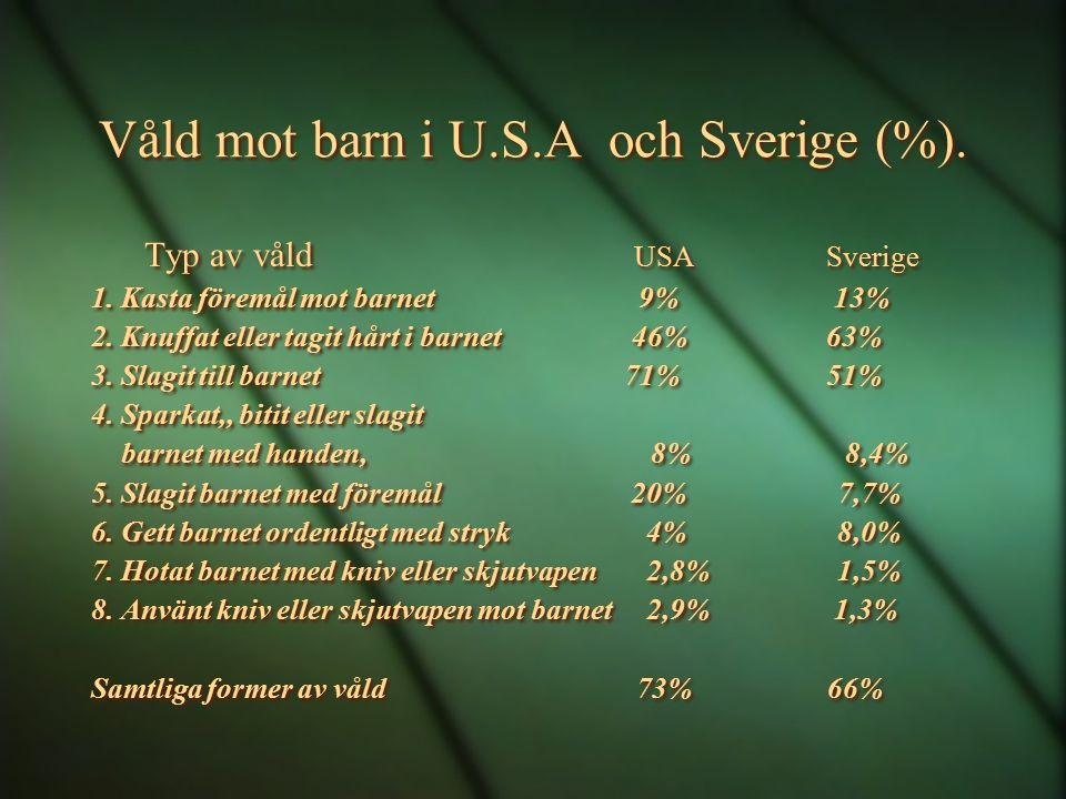 Våld mot barn i U.S.A och Sverige (%).