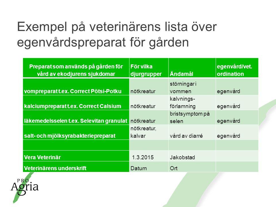 Exempel på veterinärens lista över egenvårdspreparat för gården