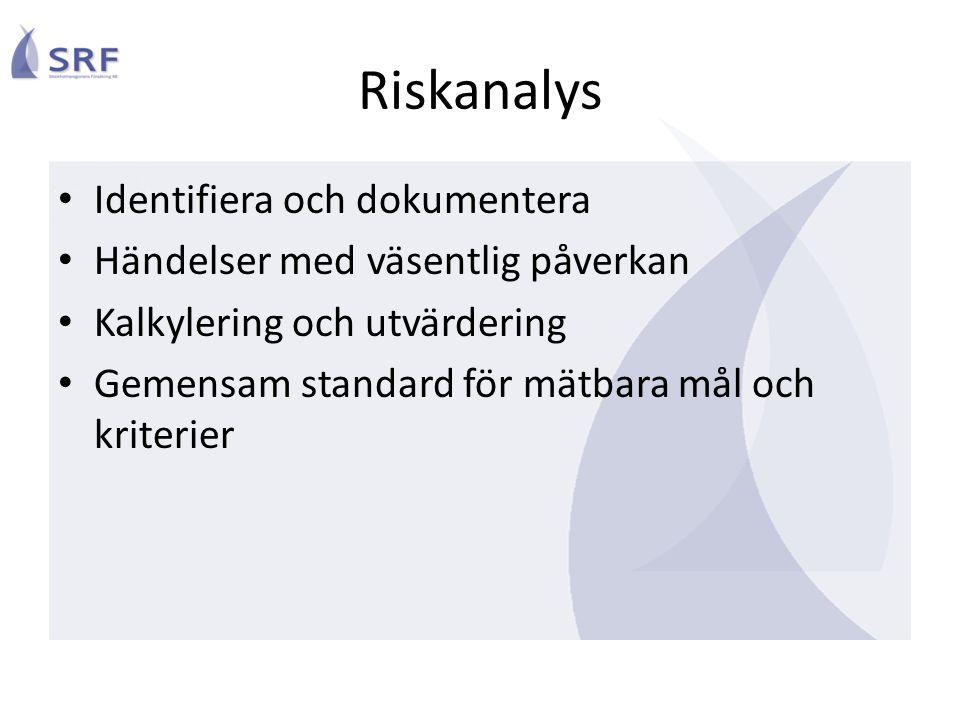Riskanalys Identifiera och dokumentera