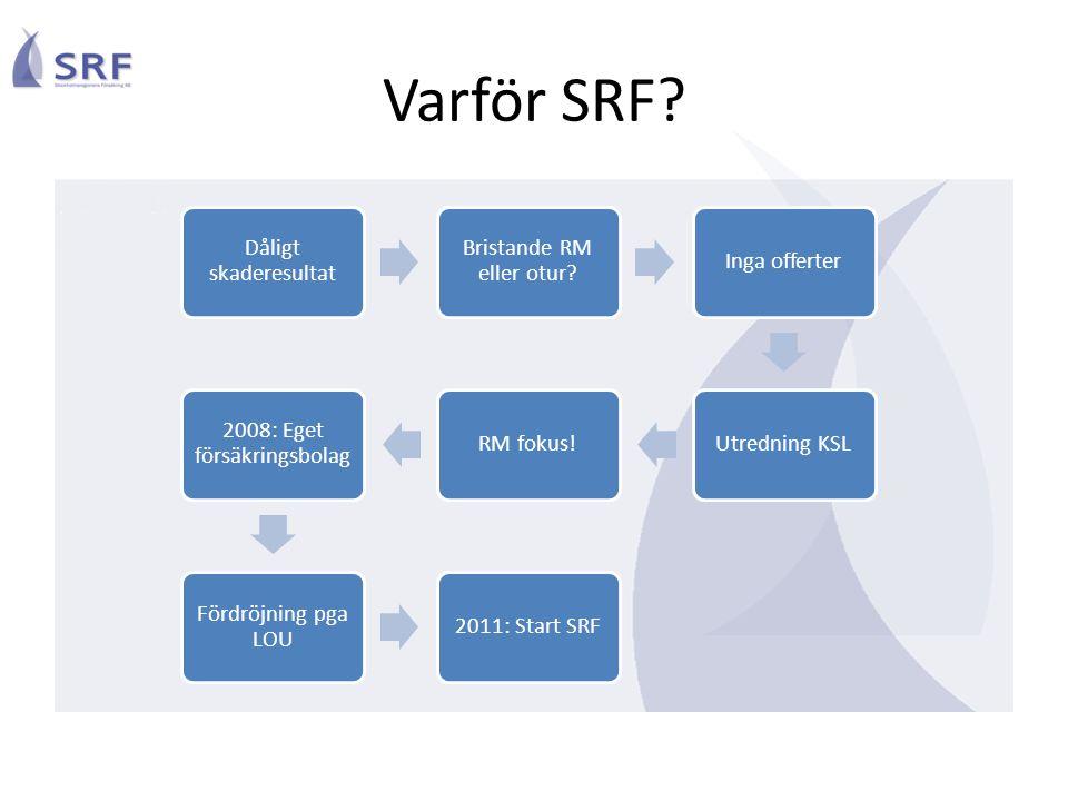 Varför SRF Dåligt skaderesultat Bristande RM eller otur