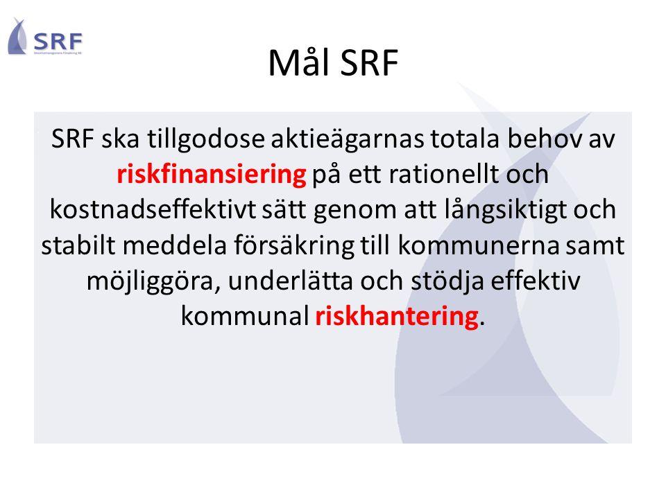 Mål SRF