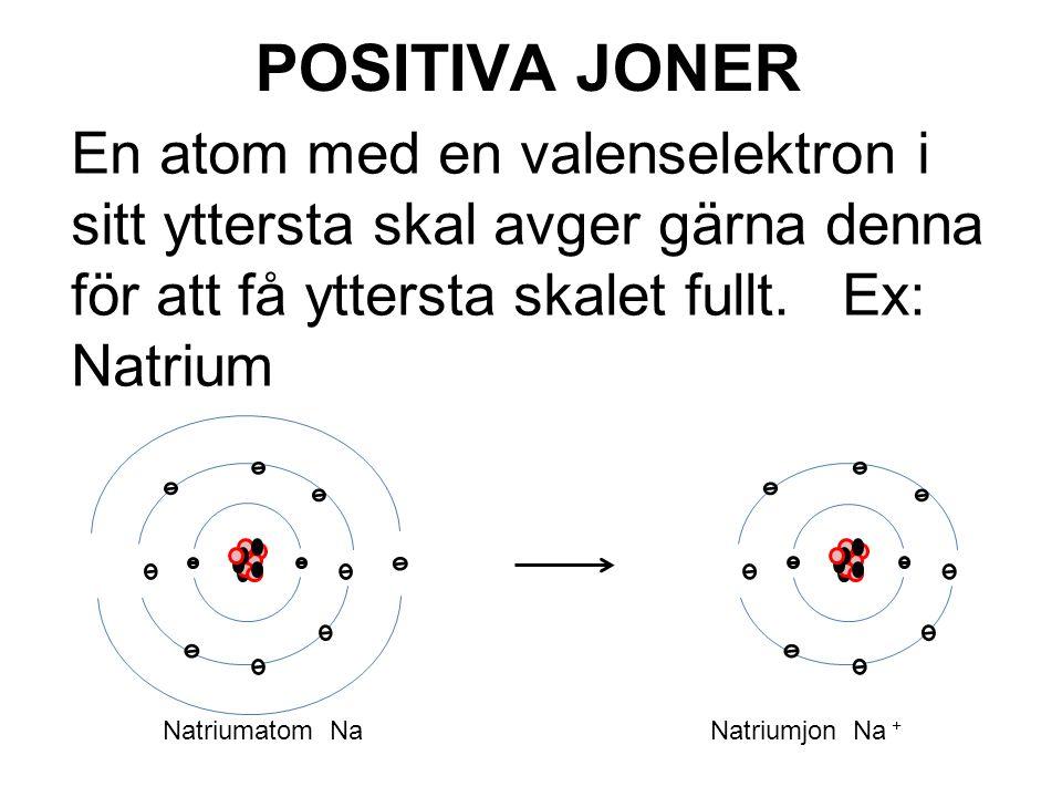 POSITIVA JONER En atom med en valenselektron i sitt yttersta skal avger gärna denna för att få yttersta skalet fullt. Ex: Natrium.