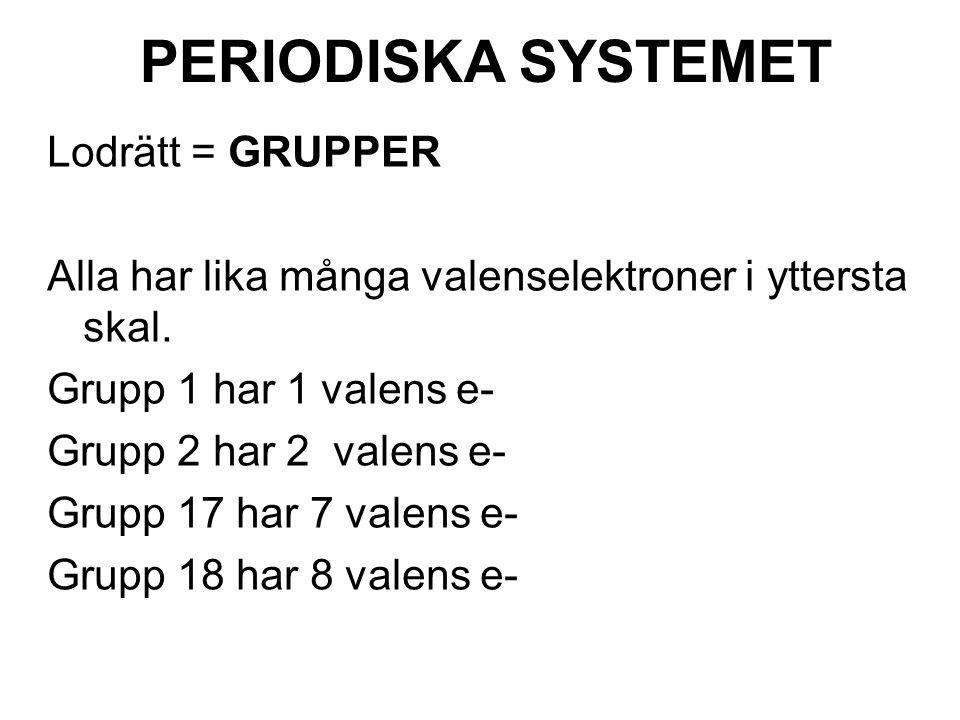 PERIODISKA SYSTEMET Lodrätt = GRUPPER