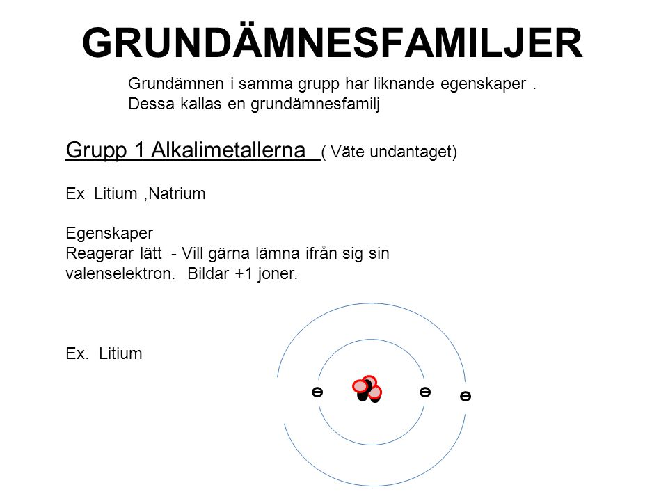 GRUNDÄMNESFAMILJER Grupp 1 Alkalimetallerna ( Väte undantaget)
