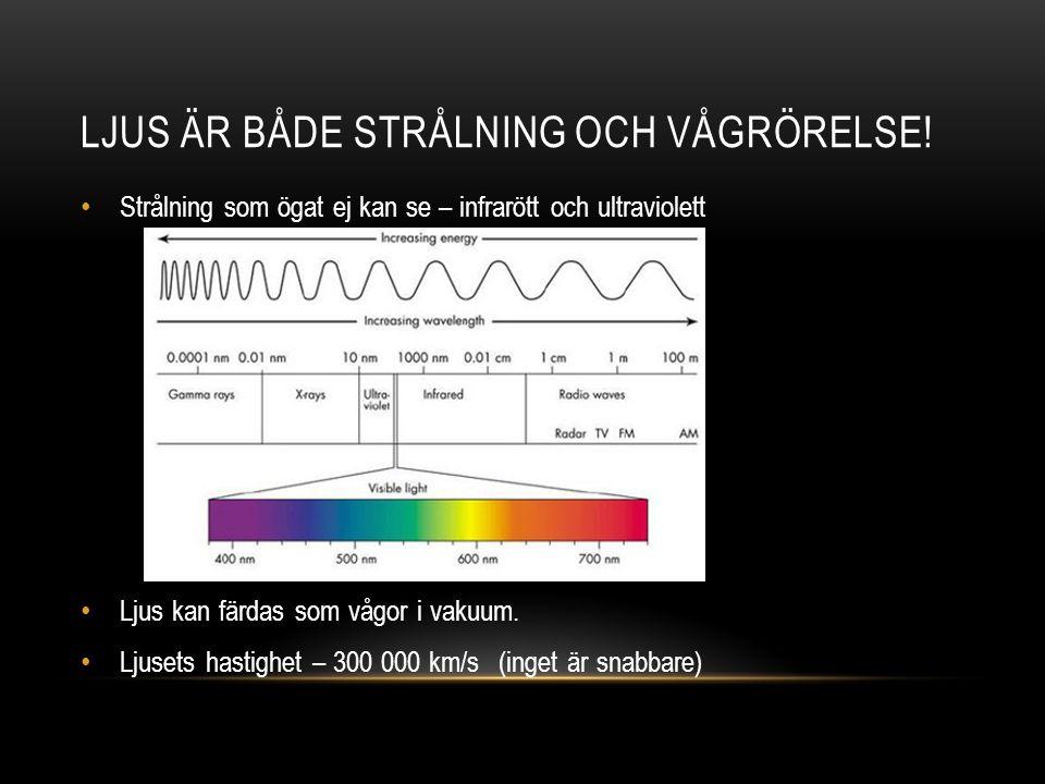 Ljus är både strålning och vågrörelse!
