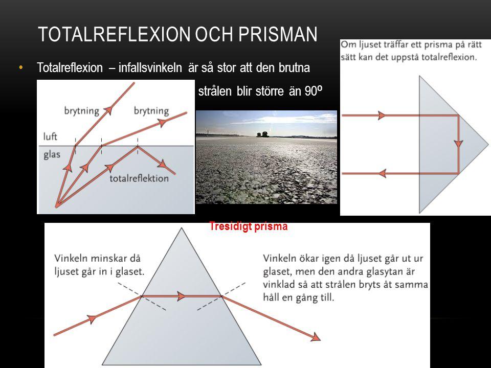 Totalreflexion och prisman