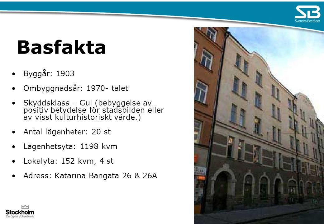 Basfakta Byggår: 1903 Ombyggnadsår: 1970- talet