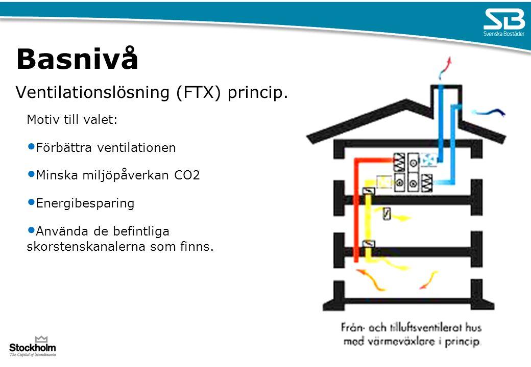Basnivå Ventilationslösning (FTX) princip. Motiv till valet:
