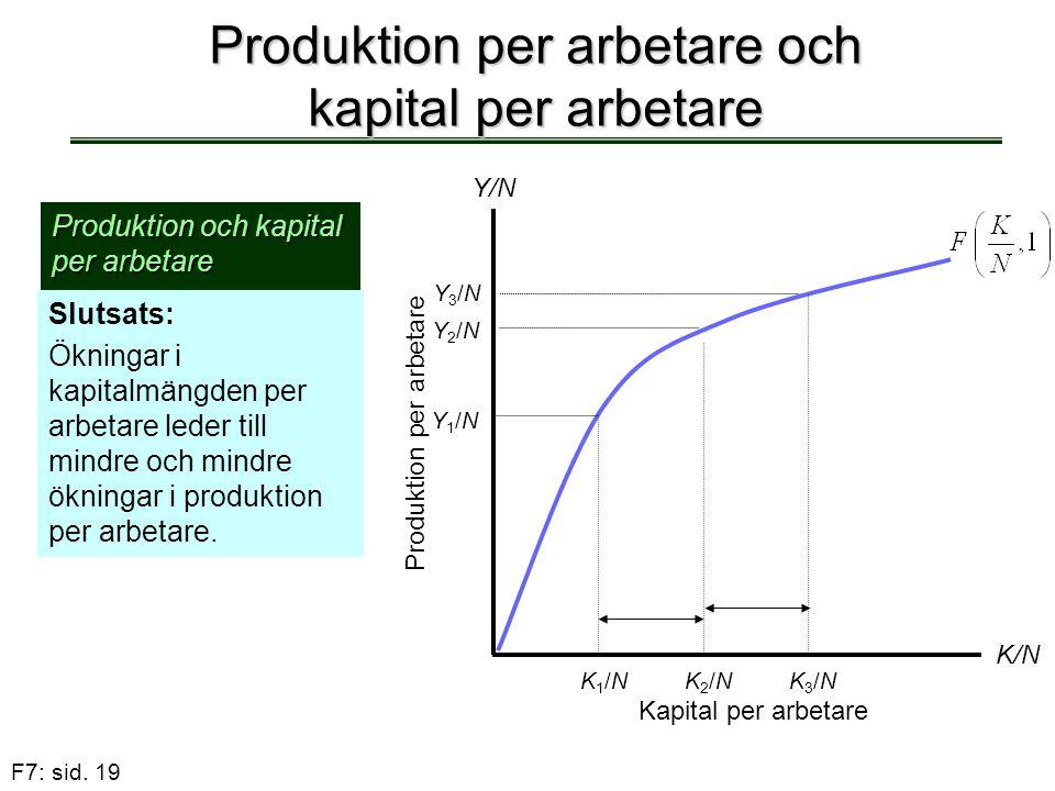 Produktion per arbetare och kapital per arbetare