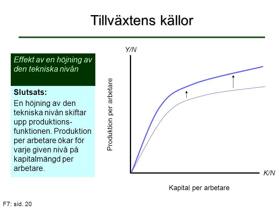 Produktion per arbetare