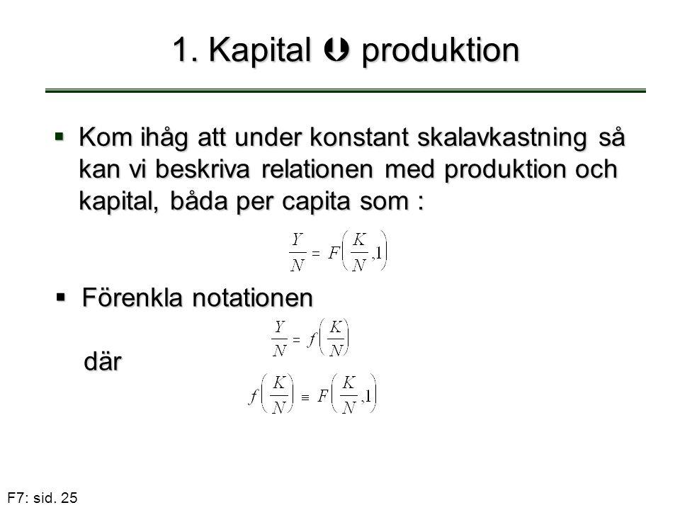1. Kapital  produktion Kom ihåg att under konstant skalavkastning så kan vi beskriva relationen med produktion och kapital, båda per capita som :